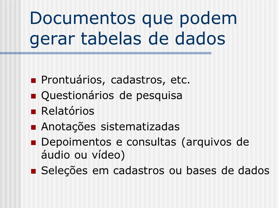 Documentos que podem gerar tabelas de dados Prontuários, cadastros, etc.
