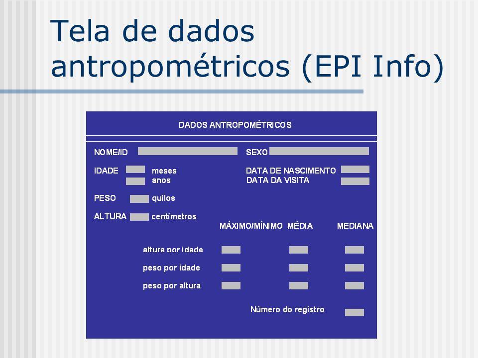 Principais procedimentos relativos a análises univariadas Delimitação da amostra Escolha de indicadores Determinação de erros intra e interexaminadores Inserção e processamento dos dados Escolha da forma de apresentação dos resultados