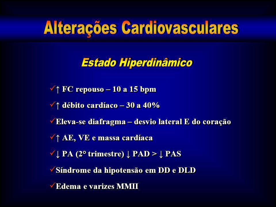 FC repouso – 10 a 15 bpm débito cardíaco – 30 a 40% Eleva-se diafragma – desvio lateral E do coração AE, VE e massa cardíaca PA (2° trimestre) PAD > P