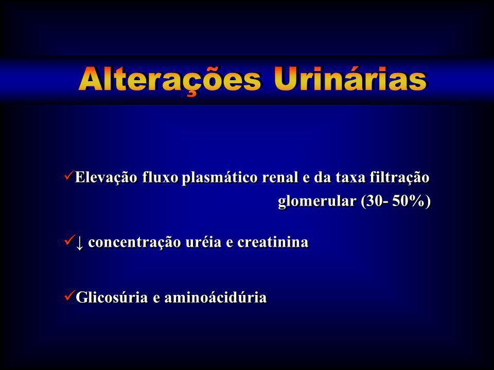 Elevação fluxo plasmático renal e da taxa filtração glomerular (30- 50%) concentração uréia e creatinina Glicosúria e aminoácidúria Elevação fluxo pla