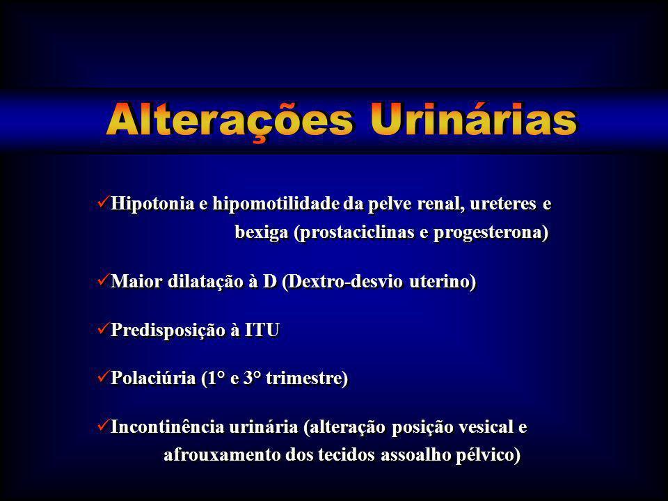 Hipotonia e hipomotilidade da pelve renal, ureteres e bexiga (prostaciclinas e progesterona) Maior dilatação à D (Dextro-desvio uterino) Predisposição