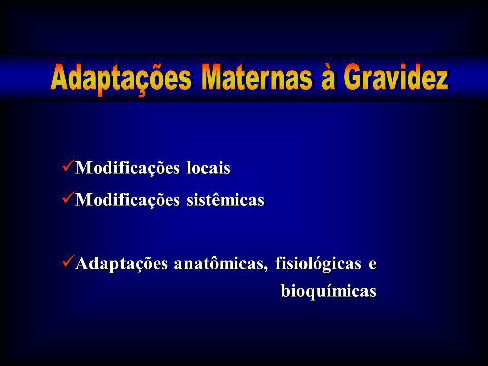 Modificações locais Modificações sistêmicas Adaptações anatômicas, fisiológicas e bioquímicas Modificações locais Modificações sistêmicas Adaptações a
