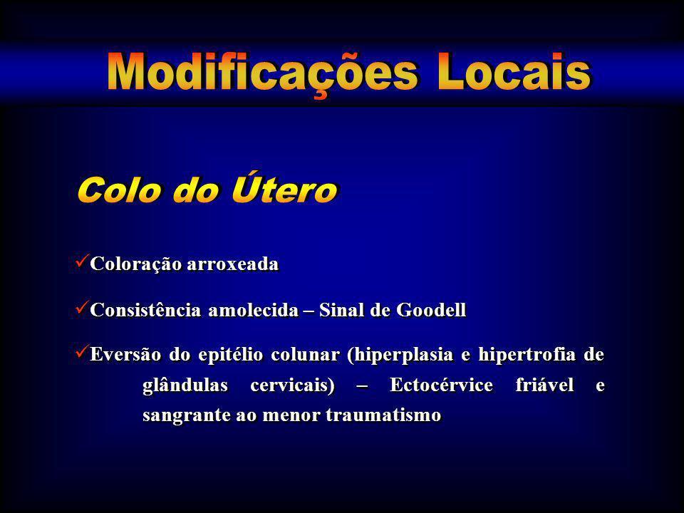 Coloração arroxeada Consistência amolecida – Sinal de Goodell Eversão do epitélio colunar (hiperplasia e hipertrofia de glândulas cervicais) – Ectocér