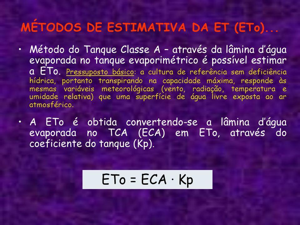 Método do Tanque Classe A – através da lâmina dágua evaporada no tanque evaporimétrico é possível estimar a ETo. Pressuposto básico: a cultura de refe