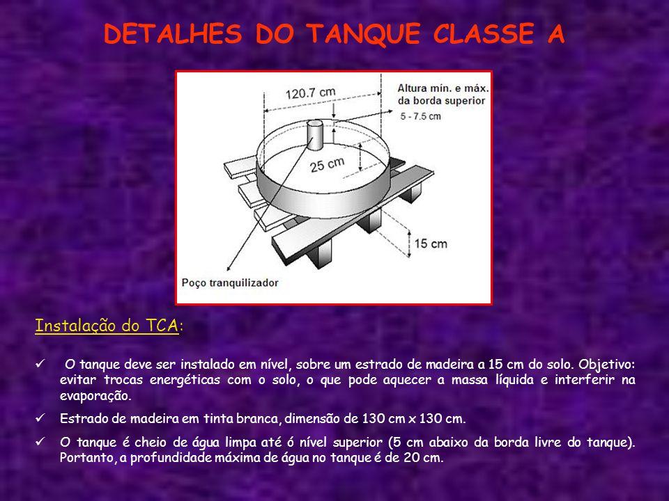 DETALHES DO TANQUE CLASSE A Instalação do TCA: O tanque deve ser instalado em nível, sobre um estrado de madeira a 15 cm do solo. Objetivo: evitar tro