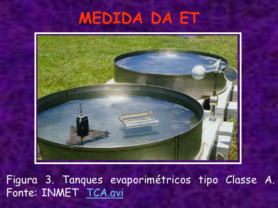 MEDIDA DA ET Figura 3. Tanques evaporimétricos tipo Classe A. Fonte: INMET TCA.aviTCA.avi