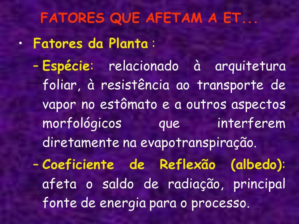 FATORES QUE AFETAM A ET... Fatores da Planta : –Espécie: relacionado à arquitetura foliar, à resistência ao transporte de vapor no estômato e a outros