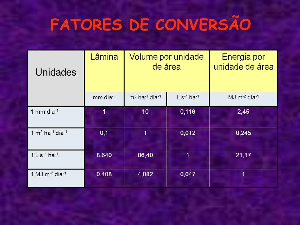 FATORES DE CONVERSÃO Unidades LâminaVolume por unidade de área Energia por unidade de área mm dia -1 m 3 ha -1 dia -1 L s -1 ha -1 MJ m -2 dia -1 1 mm