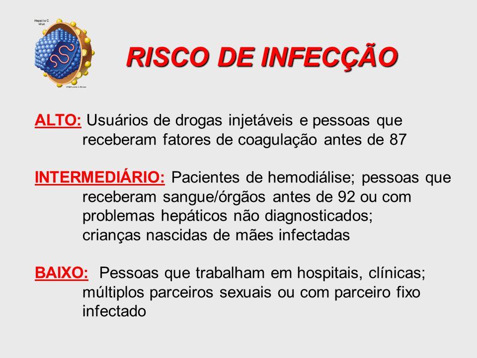 RISCO DE INFECÇÃO ALTO: Usuários de drogas injetáveis e pessoas que receberam fatores de coagulação antes de 87 INTERMEDIÁRIO: Pacientes de hemodiális