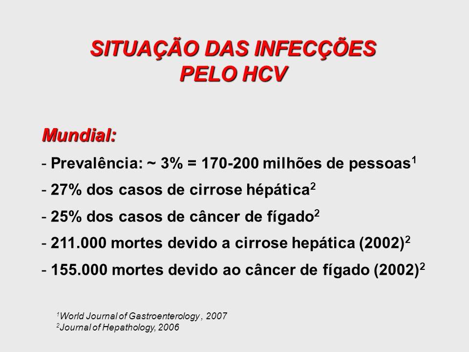 Mundial: -Prevalência: ~ 3% = 170-200 milhões de pessoas 1 -27% dos casos de cirrose hépática 2 -25% dos casos de câncer de fígado 2 -211.000 mortes d