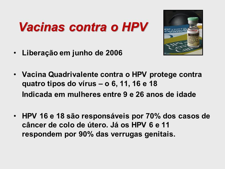 Vacinas contra o HPV Liberação em junho de 2006 Vacina Quadrivalente contra o HPV protege contra quatro tipos do vírus – o 6, 11, 16 e 18 Indicada em