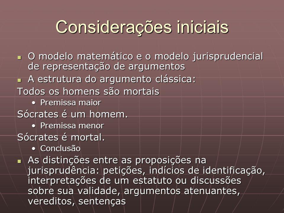 Considerações iniciais O modelo matemático e o modelo jurisprudencial de representação de argumentos O modelo matemático e o modelo jurisprudencial de