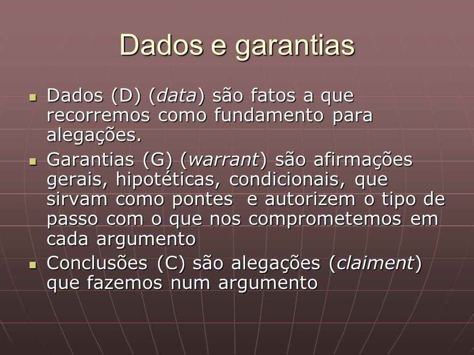 Dados e garantias Dados (D) (data) são fatos a que recorremos como fundamento para alegações. Dados (D) (data) são fatos a que recorremos como fundame