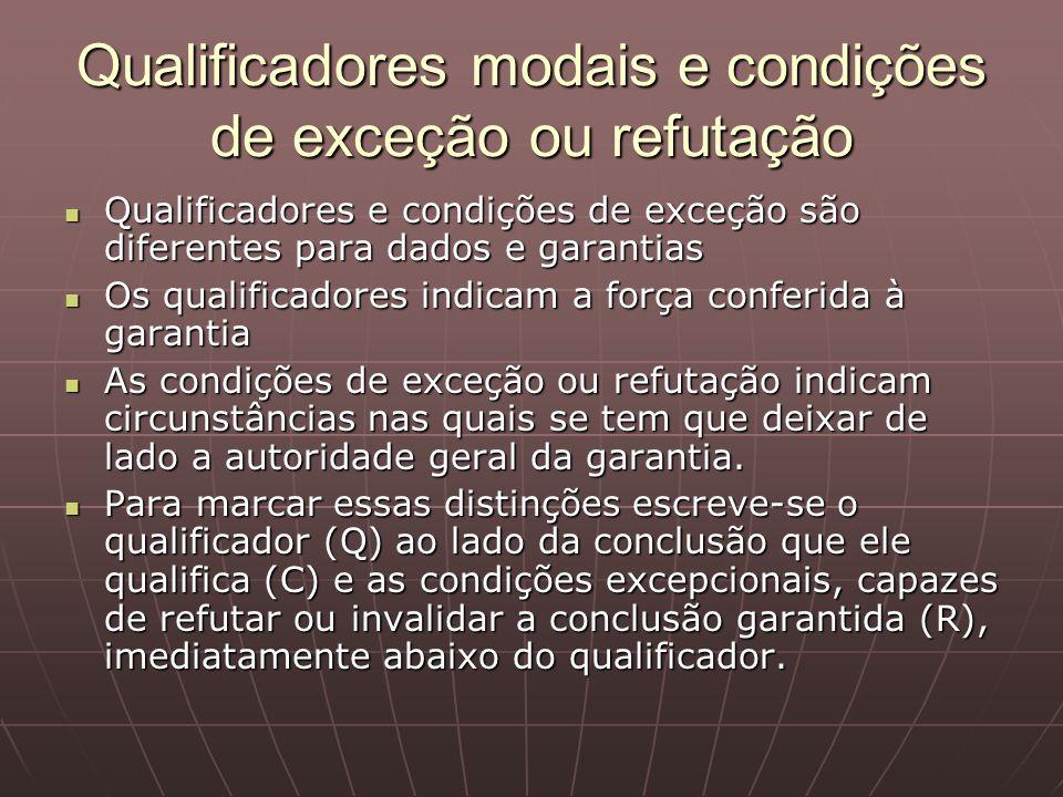 Qualificadores modais e condições de exceção ou refutação Qualificadores e condições de exceção são diferentes para dados e garantias Qualificadores e