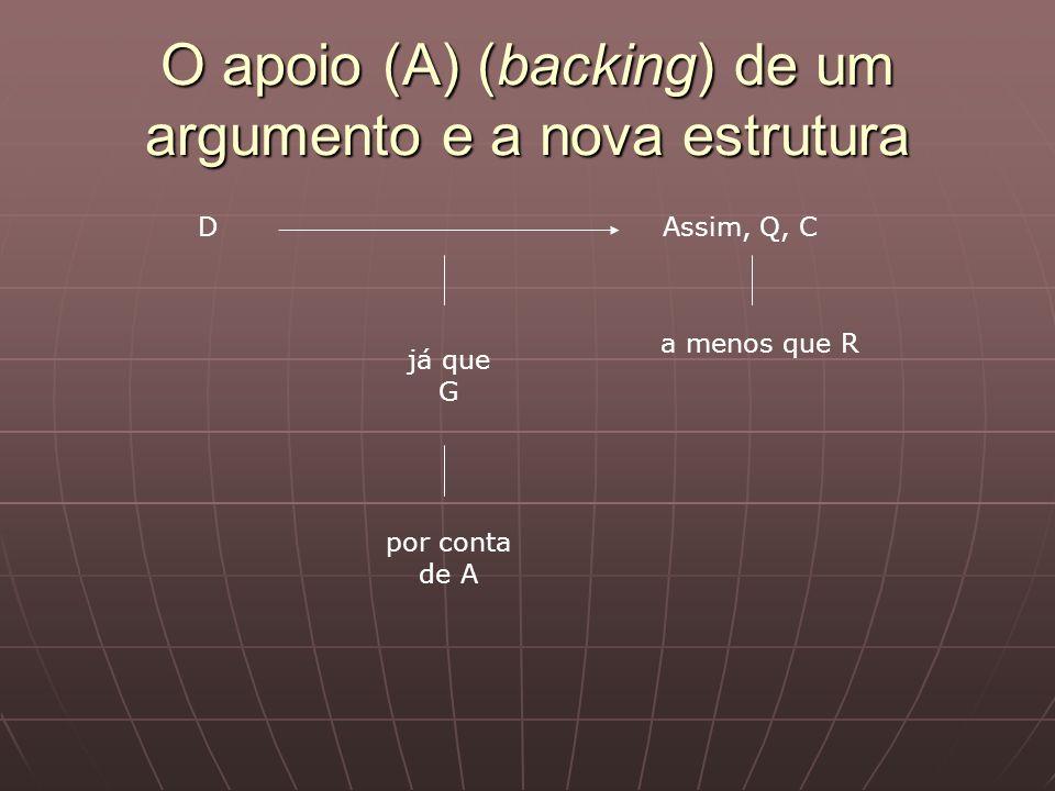 O apoio (A) (backing) de um argumento e a nova estrutura DAssim, Q, C já que G a menos que R por conta de A
