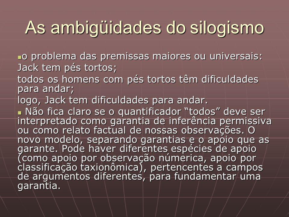 As ambigüidades do silogismo o problema das premissas maiores ou universais: o problema das premissas maiores ou universais: Jack tem pés tortos; todo