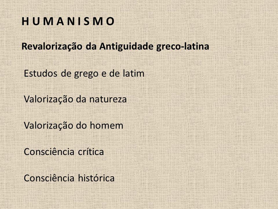 Revalorização da Antiguidade greco-latina Estudos de grego e de latim Valorização da natureza Valorização do homem Consciência crítica Consciência his
