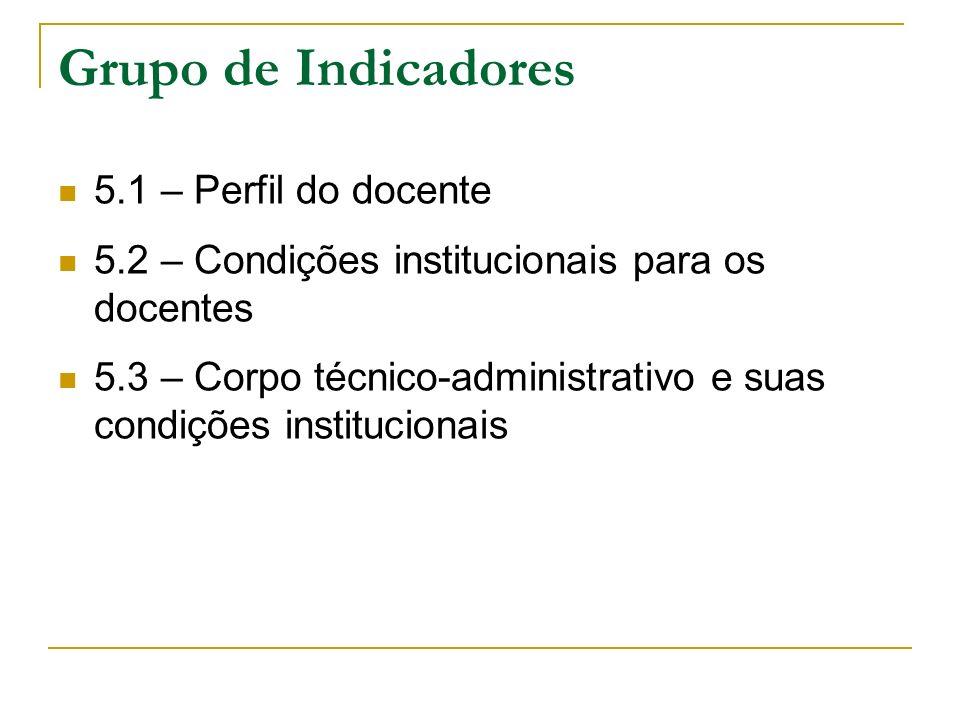Grupo de Indicadores 5.1 – Perfil do docente 5.2 – Condições institucionais para os docentes 5.3 – Corpo técnico-administrativo e suas condições insti