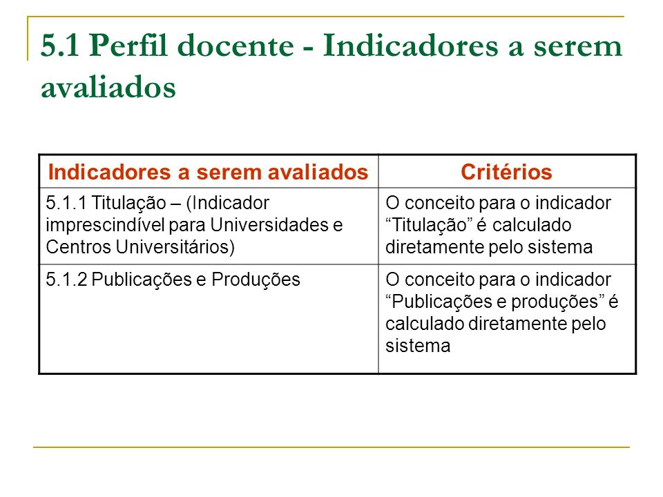 5.1 Perfil docente - Indicadores a serem avaliados Indicadores a serem avaliadosCritérios 5.1.1 Titulação – (Indicador imprescindível para Universidad