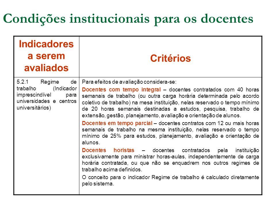 Condições institucionais para os docentes Indicadores a serem avaliados Critérios 5.2.1 Regime de trabalho (Indicador imprescindível para universidade
