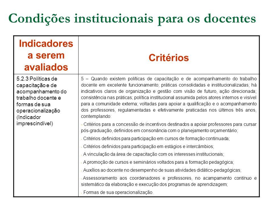 Condições institucionais para os docentes Indicadores a serem avaliados Critérios 5.2.3 Políticas de capacitação e de acompanhamento do trabalho docen
