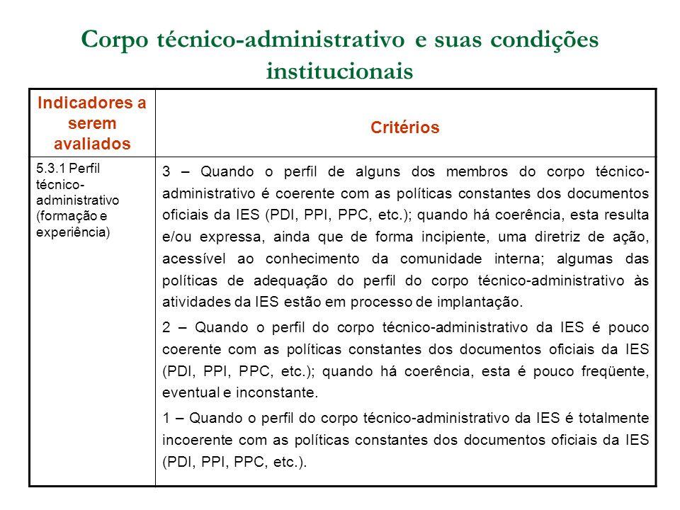 Corpo técnico-administrativo e suas condições institucionais Indicadores a serem avaliados Critérios 5.3.1 Perfil técnico- administrativo (formação e