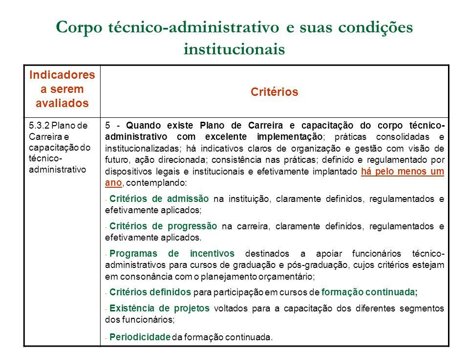 Corpo técnico-administrativo e suas condições institucionais Indicadores a serem avaliados Critérios 5.3.2 Plano de Carreira e capacitação do técnico-
