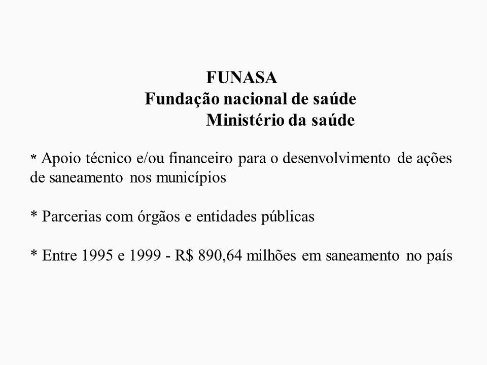 FUNASA Fundação nacional de saúde Ministério da saúde * Apoio técnico e/ou financeiro para o desenvolvimento de ações de saneamento nos municípios * P