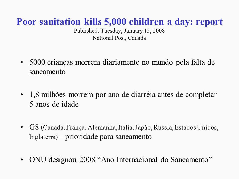 Doenças Relacionadas com a Ausência de Rede de Esgotos Para cada R$ 1,00 investido no setor de saneamento economiza-se R$ 4,00 na área de medicina curativa