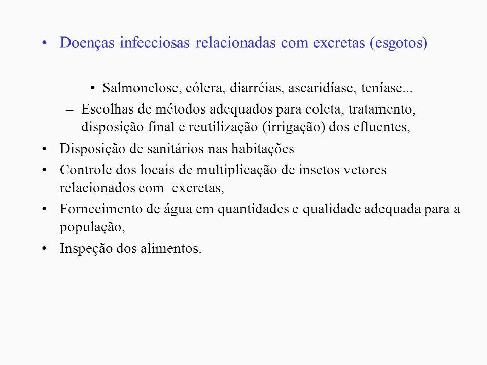 Doenças infecciosas relacionadas com excretas (esgotos) Salmonelose, cólera, diarréias, ascaridíase, teníase... –Escolhas de métodos adequados para co