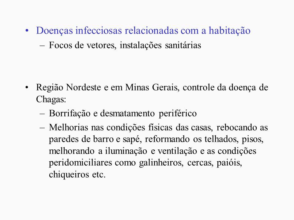 Doenças infecciosas relacionadas com a habitação –Focos de vetores, instalações sanitárias Região Nordeste e em Minas Gerais, controle da doença de Ch