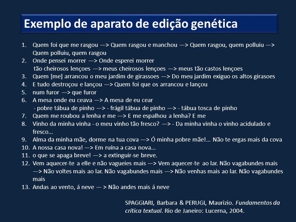 Exemplo de aparato de edição genética 1.Quem foi que me rasgou > Quem rasgou e manchou > Quem rasgou, quem polluiu > Quem polluiu, quem rasgou 2.Onde