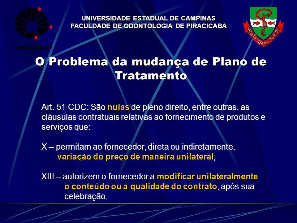 UNIVERSIDADE ESTADUAL DE CAMPINAS FACULDADE DE ODONTOLOGIA DE PIRACICABA O Problema da mudança de Plano de Tratamento nulas Art. 51 CDC: São nulas de