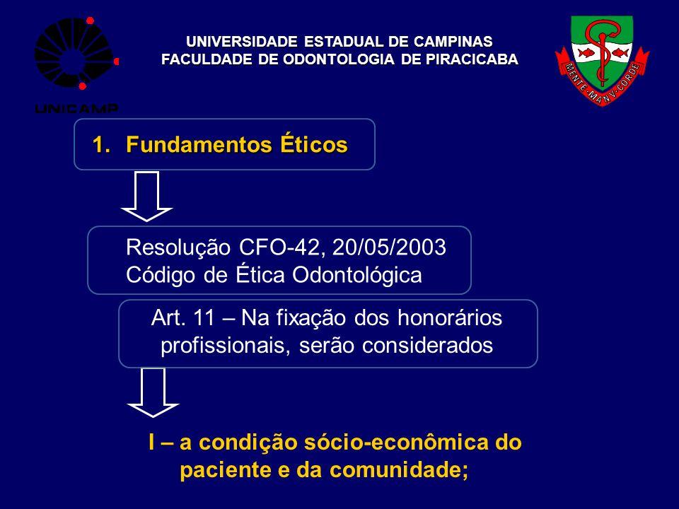 UNIVERSIDADE ESTADUAL DE CAMPINAS FACULDADE DE ODONTOLOGIA DE PIRACICABA 1.Fundamentos Éticos Resolução CFO-42, 20/05/2003 Código de Ética Odontológic