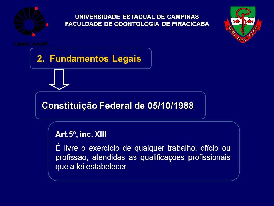 UNIVERSIDADE ESTADUAL DE CAMPINAS FACULDADE DE ODONTOLOGIA DE PIRACICABA 2. Fundamentos Legais Constituição Federal de 05/10/1988 Art.5º, inc. XIII É