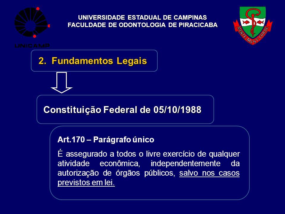 UNIVERSIDADE ESTADUAL DE CAMPINAS FACULDADE DE ODONTOLOGIA DE PIRACICABA 2. Fundamentos Legais Constituição Federal de 05/10/1988 Art.170 – Parágrafo
