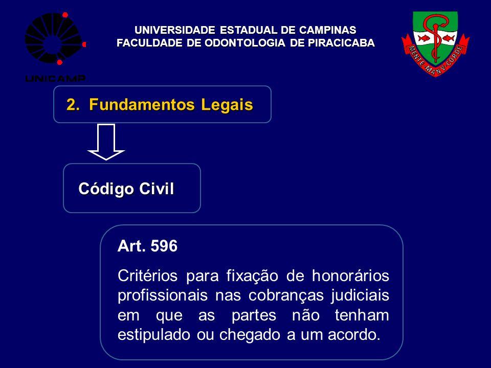 UNIVERSIDADE ESTADUAL DE CAMPINAS FACULDADE DE ODONTOLOGIA DE PIRACICABA 2. Fundamentos Legais Código Civil Art. 596 Critérios para fixação de honorár