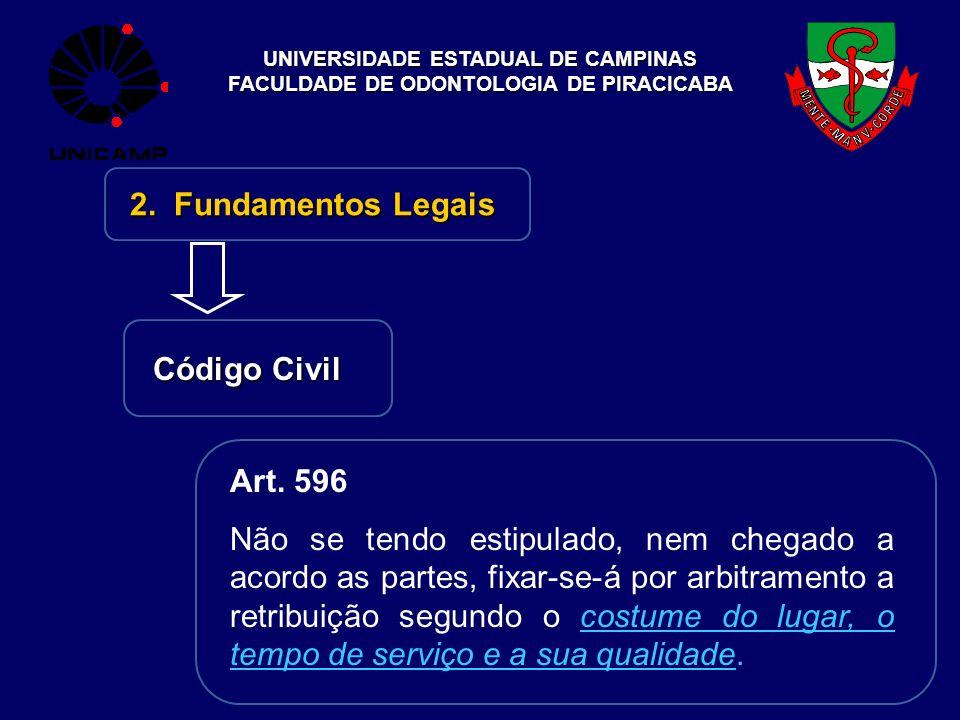 UNIVERSIDADE ESTADUAL DE CAMPINAS FACULDADE DE ODONTOLOGIA DE PIRACICABA 2. Fundamentos Legais Código Civil Art. 596 Não se tendo estipulado, nem cheg