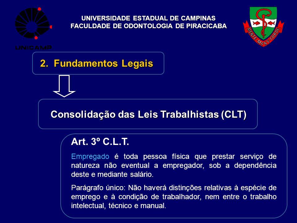 UNIVERSIDADE ESTADUAL DE CAMPINAS FACULDADE DE ODONTOLOGIA DE PIRACICABA 2. Fundamentos Legais Consolidação das Leis Trabalhistas (CLT) Art. 3º C.L.T.