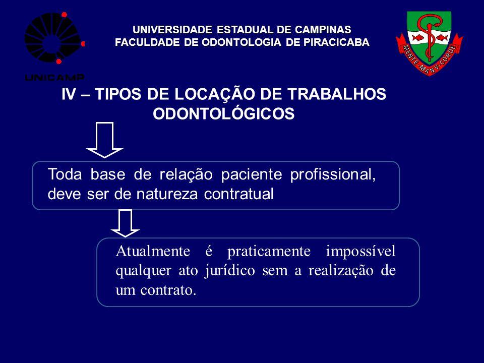 UNIVERSIDADE ESTADUAL DE CAMPINAS FACULDADE DE ODONTOLOGIA DE PIRACICABA IV – TIPOS DE LOCAÇÃO DE TRABALHOS ODONTOLÓGICOS Toda base de relação pacient