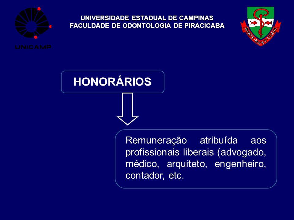 UNIVERSIDADE ESTADUAL DE CAMPINAS FACULDADE DE ODONTOLOGIA DE PIRACICABA HONORÁRIOS Remuneração atribuída aos profissionais liberais (advogado, médico