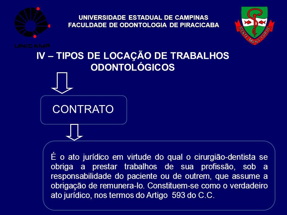 UNIVERSIDADE ESTADUAL DE CAMPINAS FACULDADE DE ODONTOLOGIA DE PIRACICABA IV – TIPOS DE LOCAÇÃO DE TRABALHOS ODONTOLÓGICOS CONTRATO É o ato jurídico em