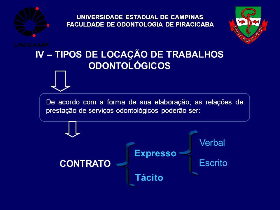 UNIVERSIDADE ESTADUAL DE CAMPINAS FACULDADE DE ODONTOLOGIA DE PIRACICABA IV – TIPOS DE LOCAÇÃO DE TRABALHOS ODONTOLÓGICOS De acordo com a forma de sua