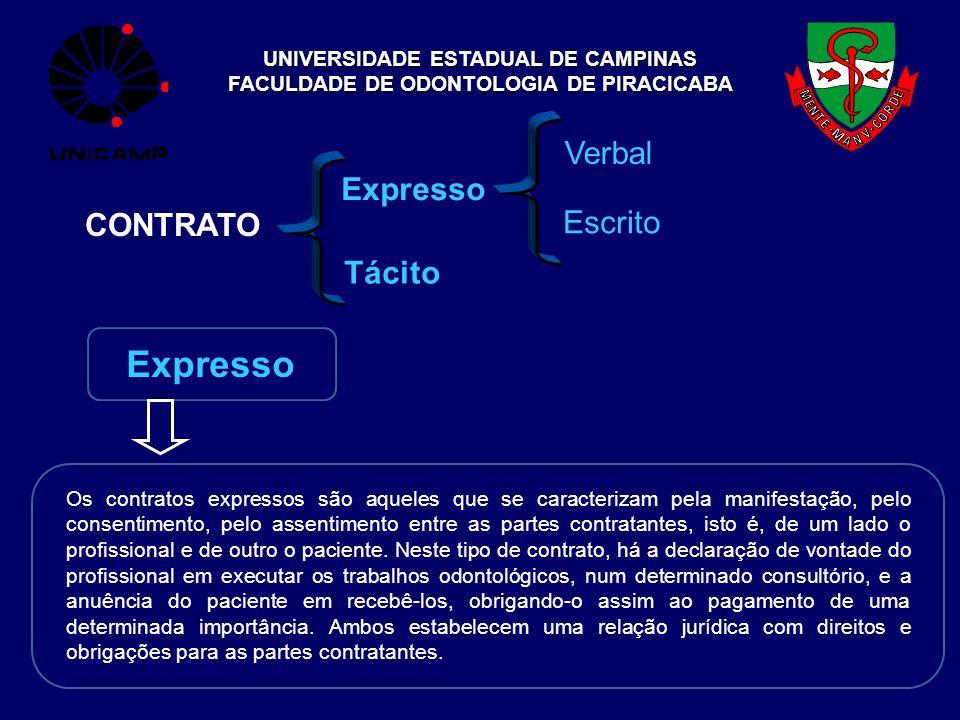 UNIVERSIDADE ESTADUAL DE CAMPINAS FACULDADE DE ODONTOLOGIA DE PIRACICABA CONTRATO Expresso Tácito Verbal Escrito Expresso Os contratos expressos são a