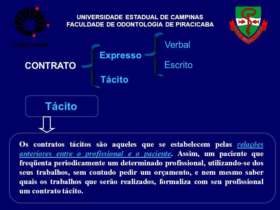 UNIVERSIDADE ESTADUAL DE CAMPINAS FACULDADE DE ODONTOLOGIA DE PIRACICABA CONTRATO Expresso Tácito Verbal Escrito Tácito Os contratos tácitos são aquel