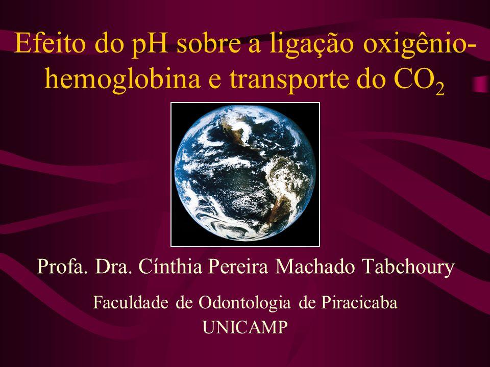 Efeito do pH sobre a ligação oxigênio- hemoglobina e transporte do CO 2 Faculdade de Odontologia de Piracicaba UNICAMP Profa. Dra. Cínthia Pereira Mac