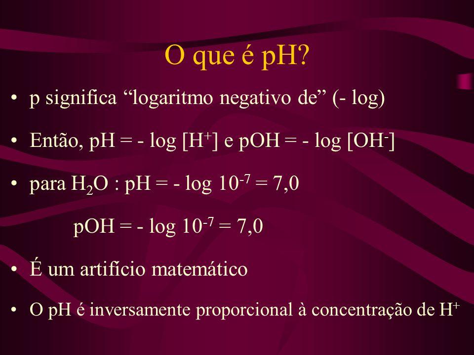 O que é pH? p significa logaritmo negativo de (- log) Então, pH = - log [H + ] e pOH = - log [OH - ] para H 2 O : pH = - log 10 -7 = 7,0 pOH = - log 1
