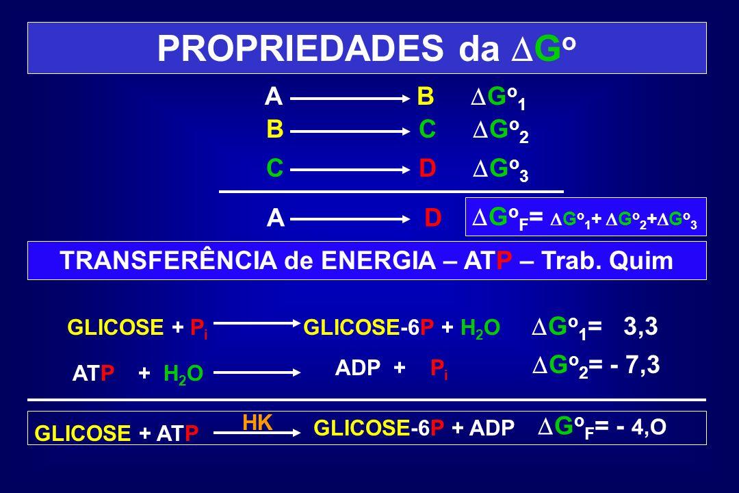 PROPRIEDADES da G o A B G o 1 B C G o 2 C D G o 3 A D G o F = G o 1 + G o 2 + G o 3 TRANSFERÊNCIA de ENERGIA – ATP – Trab. Quim GLICOSE + P i GLICOSE-