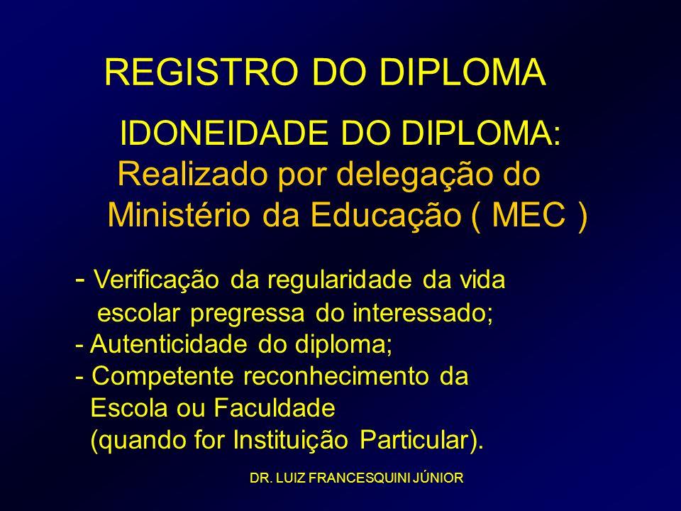 - Verificação da regularidade da vida escolar pregressa do interessado; - Autenticidade do diploma; - Competente reconhecimento da Escola ou Faculdade