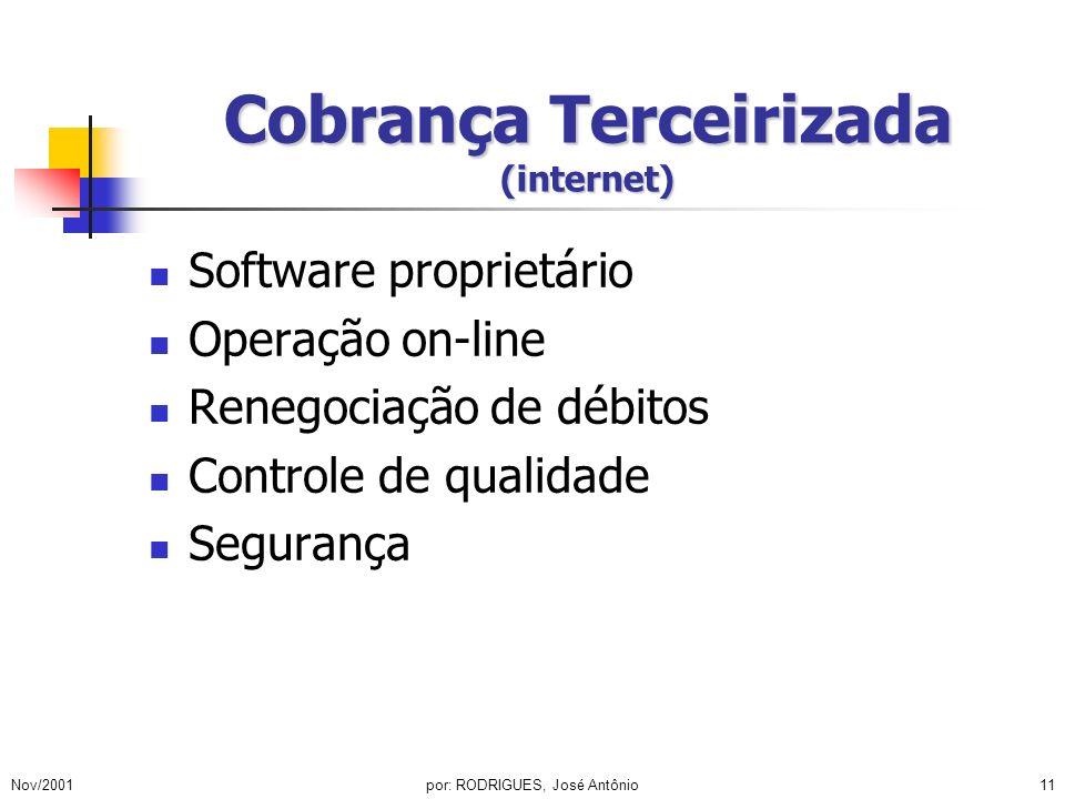 Nov/2001por: RODRIGUES, José Antônio11 Cobrança Terceirizada (internet) Software proprietário Operação on-line Renegociação de débitos Controle de qua